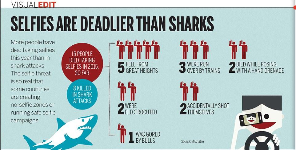 Whats Deadlier Than Sharks